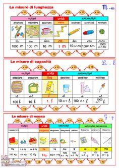 capacità di misura - Búsqueda de Google Math For Kids, Fun Math, Math Games, School Teacher, Primary School, Elementary Schools, Math Tutor, Teaching Math, Italian Language