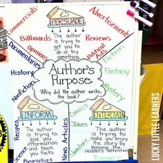 anyone else feel like anchor charts are like teacher eye candy? We are loving this one as we learn about author's purpose this week! 6th Grade Ela, 5th Grade Reading, Third Grade, Fourth Grade, Guided Reading, Reading School, Close Reading, Kids Reading, Daily 5