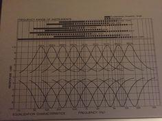 Equalizer korektor graficzny SONY SEH-310 Hi-fi