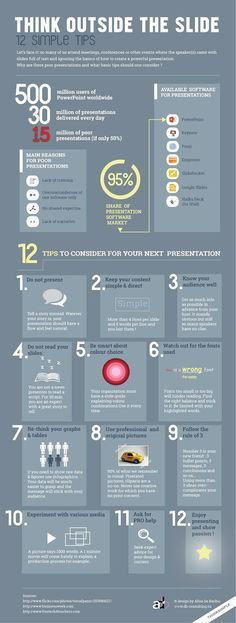 Again, this is a great infographic to help students prepare multimedia presentations for the classroom. They could actually consult this prior to beginning their slides to see how they should be setup properly.