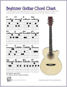 Beginner Guitar Chord Chart | MakingMusicFun.net (Scheduled via TrafficWonker.com)