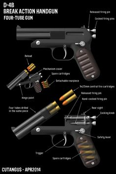 FOUR-BARREL HAND GUN by CUTANGUS.deviantart.com on @DeviantArt