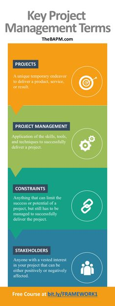 862 best project management ideas images on pinterest project 862 best project management ideas images on pinterest project management productivity and arquitetura fandeluxe Gallery