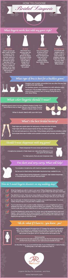 wedding infographics What to Wear Under Your Wedding Dress