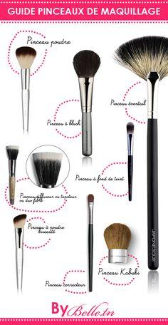 Bien connu Queen Amlan: pinceaux Make up: utilisation | Makeup | Pinterest  VL78