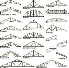 wood truss - Google Search