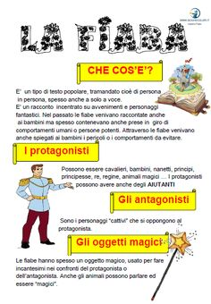 Avoid 3 Negative Approaches to Learning Italian Italian Grammar, Italian Language, Reading Practice, Teaching Reading, Primary School, Elementary Schools, How To Speak Italian, Italian Lessons, Fable