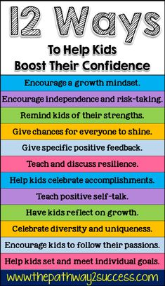and ideas to help children and young adults boost confidence and self-esteem. By teaching kids to compliment themselves, use positive self-talk, set goals, and celebrate their accomplishments, kids can see that their hard work can pay off! Good Parenting, Parenting Hacks, Parenting Teenagers, Natural Parenting, Parenting Styles, Teaching Kids, Kids Learning, Self Esteem Activities, Self Esteem Kids