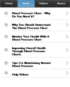 Blood Pressure Chart  Blood Pressure Remedies    Blood