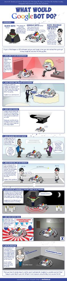 What would GoogleBOT do? #infographic