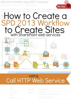 How to Create a SharePoint Designer 2013 Workflow to Create Sites using Call HTTP Web Service   www.ConnectorMan.com