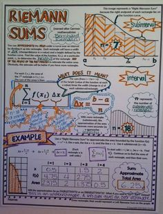 """Riemann Sums for Calculus - """"Doodle notes"""" format gets both hemispheres of the brain working together and communicating for better learning and retention of the material (plus the added bonus of relaxation - a great way to decrease math anxiety! Calculus Notes, Ap Calculus, Math Notes, Algebra, Math Teacher, Math Classroom, Teaching Math, Teacher Stuff, Math Major"""