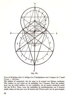 Antroposofische studie 1965 blz 30 https://www.google.nl/search?q=The+First+Goetheanum+floor+plan The First Goetheanum floor plan