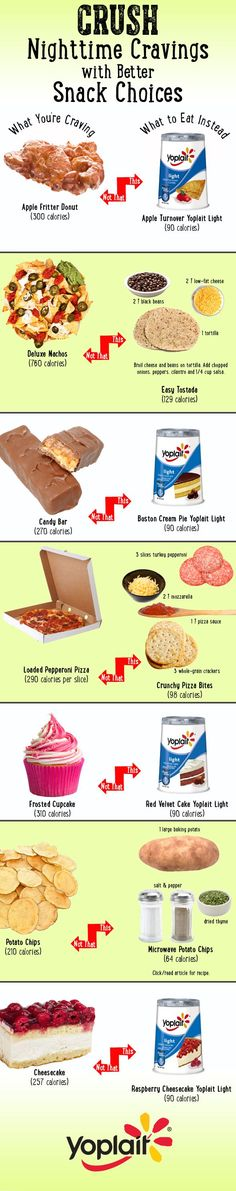 Make this snack swaps to beat those temptations and keep your swimsuit figure! http://thepageantplanet.com/category/diet-and-exercise/
