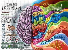 Left Brain Right Brain Illustration ❤ Cartoon