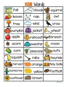 This is a concise page of words that can be used with a FALL theme, for sight reading, story ideas, picture/word linking, and other literacy activities. This page lists the 32 words featured in the KidSparkz packet FALL Vocabulary Center