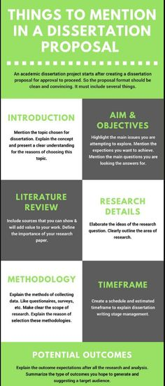 Dissertation writing services provide in-depth research and highly informational material to make your dissertation brilliant.Dissertation writing is an art that encompasses the vital elements Cheap Essay Writing Service, Academic Essay Writing, Dissertation Writing Services, Academic Writing Services, Academic Writers, Research Writing, Thesis Writing, Essay Writer, Writing Tips