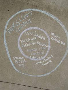 Circle of Control: this is a tool for kids but so great for all of us to remember! I would have the child put their name in the smaller (center) circle & things they CAN control in the larger circle, things OUT of their control outside the circle. Sidewalk Chalk Therapy :)