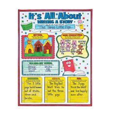 """Color Your Own """"It's All About Writing A Story"""" Posters - OrientalTrading.com"""