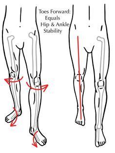 It's important to run with your toes forward!  If you are looking to perform better, you need to address your Alignment because form equals function. Start to assess and develop your alignment now!  New Blog Post at www.prehabexercises.com  #prehab #alignment #getresults #buildingathletes #preparetoperform #functionalmovement