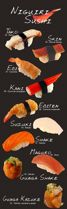 Niguiri Sushi! #infografía