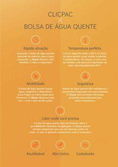 http://www.clicpac.com.br/#vantagens