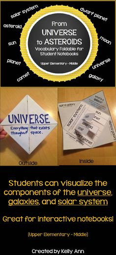 A foldable for interactive notebooks: students can visualize the components of the universe, galaxies, and solar system.