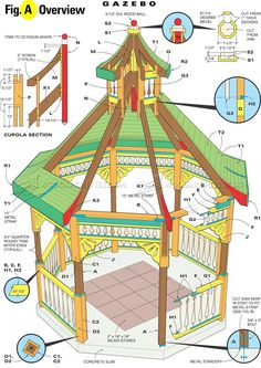 DIY Gazebo - Outdoor Plans
