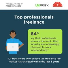 found that top professionals are choosing to work independently. 💪 Double tap if you do too. Career Path, Marketing Jobs, Double Tap, Entrepreneur, America, Top, Life, Spinning Top, Crop Shirt