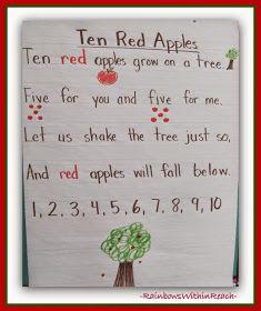 Apple Poem Anchor Chart: Apple RoundUP at RainbowsWithinReach