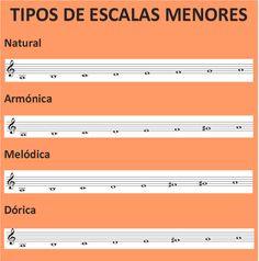 El Lenguaje Musical de Fátima: TIPOS DE ESCALAS MENORES