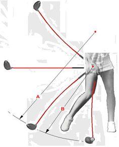 Ladies golf http://www.bestperfectgolfswingideas.com/ http://www.instituteofbettergolf.com/
