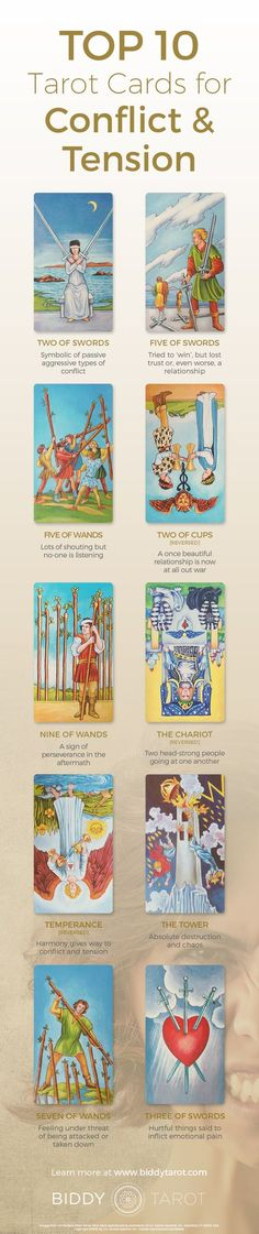 #Conflict and #tension are all really just different forms of lack of #communication between two parties. When these #Tarot cards appear, try to think of relationships in your life that need more attention and nurturing. Opening up dialogue is the number way to solve problems before they start. Download your free copy of my Top 10 Tarot Cards for love, finances, career, life purpose and so much more at https://www.biddytarot.com/top-ten-cards-ebook/ It's my gift to you!