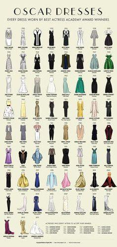 All The Dresses Of Best Actress Oscar Winners Since 1929 | Co.Design | business + design