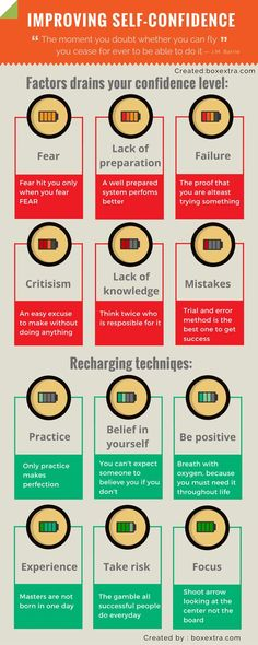 Psychology Infographic U0026 Advice Psychology : Improving Self Confidence.  Image Description Psychology : Improving Self Confidence