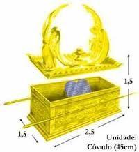 Aliança dos seres esfera - Pesquisa Google