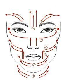 Facial massage routine - Excellent for headache relief! Try a eucalyptus massage oil Massage Tips, Face Massage, Massage Therapy, Massage Quotes, Cupping Therapy, Beauty Care, Diy Beauty, Beauty Skin, Beauty Tips