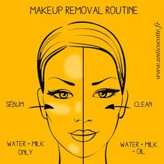 [BEAUTY TIP] Makeup remover oil is oily skin friendly! Use some on your face to prevent from excess sebum. Seems crazy? Not at all! Using too much cleansing water, milk and microfoliant will stimulate sebaceous glands: your skin will product more oil to defend themselves. The more you rub, the more your skin will feel attacked. Using some oil on your face once a week to clean it up perfectly will prevent your skin from excess sebum ! #1week1tip #anticocotte #oilyskin #beautysecret…