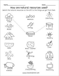 Natural Resources And Man Made Things Worksheets For Preschools