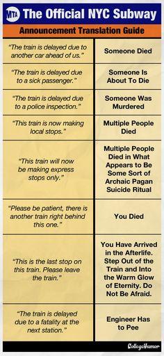 NYC Subway Translation Guide
