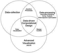 rcat-web ddd diagram