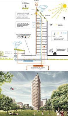 Wooden Skyscraper: 34 Stories of Stick-Framed Architecture