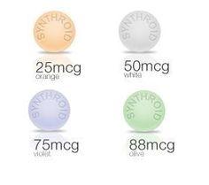 Levothyroxine Sodium for prevention and treatment of hypothyroidism http://www.levothyroxinesodium.biz/