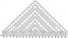Шаль из квадратных мотивов с асимметричным рисунком