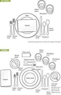 savoir vivre #table #tavola http://weddingdettagli.com #weddingdettagli