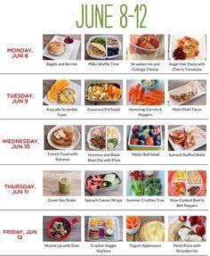 Toddler meal plan idea