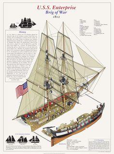 http://modelshipworld.com/index.php/topic/11171-brig-uss-enterprise-1799-info-gathering/