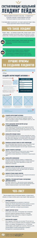 Landing page infographics. Заказать лендинг педж в Москве. Инфографика про лендинги