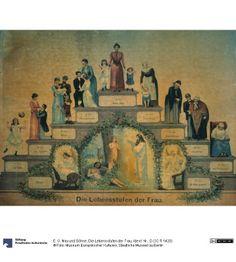 Die Lebensstufen der Frau/Stages of a woman's life, c.1890 (Staatliche Museen zu Berlin, Germany)