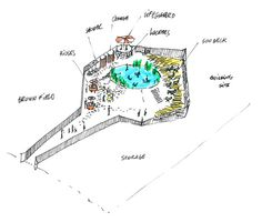 Of Soil and Water freshwater bathing ponds in King's Cross by Ooze Architects